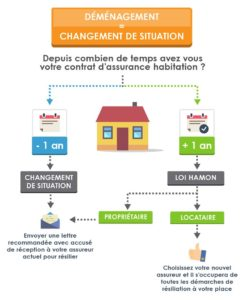 infographie-demenagement