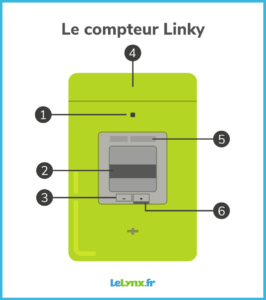 éléments linky